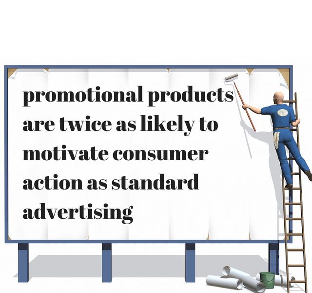 Promotional Products are Twice as Likely to Motivate Consumer Action as Standard Advertising