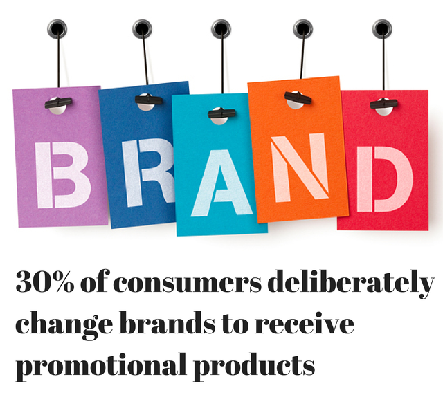 30% of Consumers Deliberately Change Brands to Receive Promotional Products