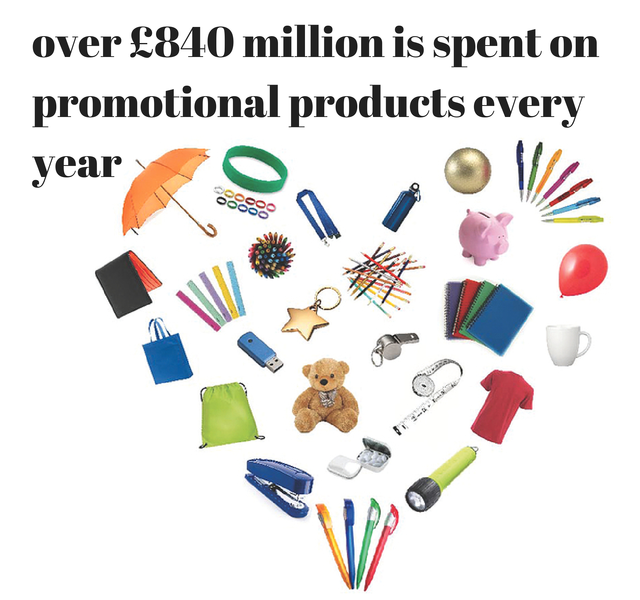 Over £840 million is Spent on Promotional Products Every Year