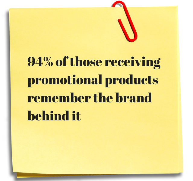 94% of Those Receiving Promotional Products Remember the Brand Behind it