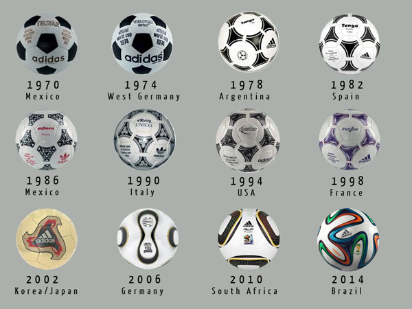 Adidas FIFA World Cup Footballs throughout the years