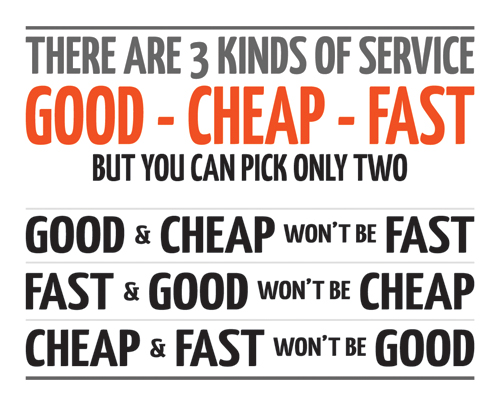 We Have 3 Kinds of Service - Fast, Cheap, Good