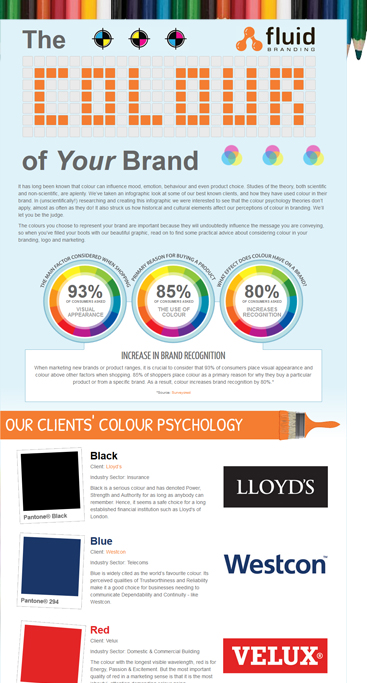 Our Fabulous Colour Infographic